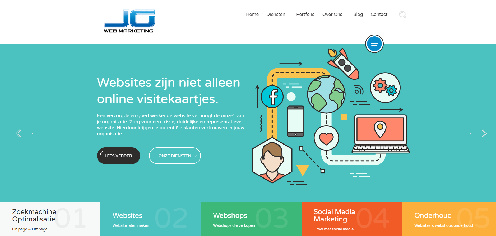 Internet marketing bureau JG Webmarketing
